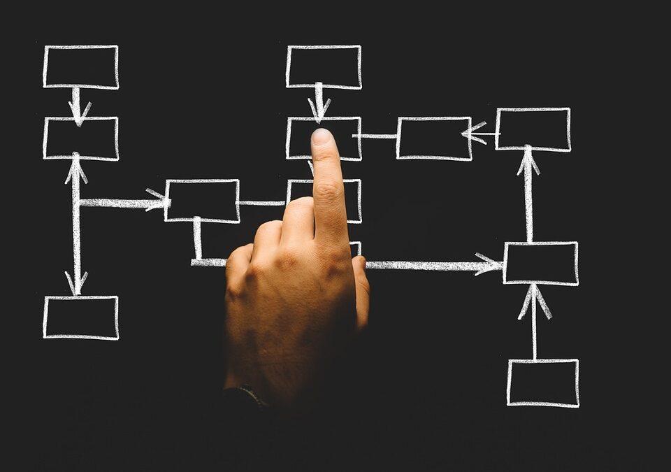 Cómo puede beneficiarte la gestión invisible para tu empresa